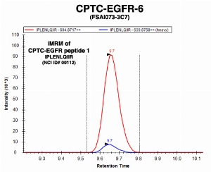 Click to enlarge image Immuno-MRM chromatogram of CPTC-EGFR-6 antibody with CPTC-EGFR peptide 1 (NCI ID#00112) as target